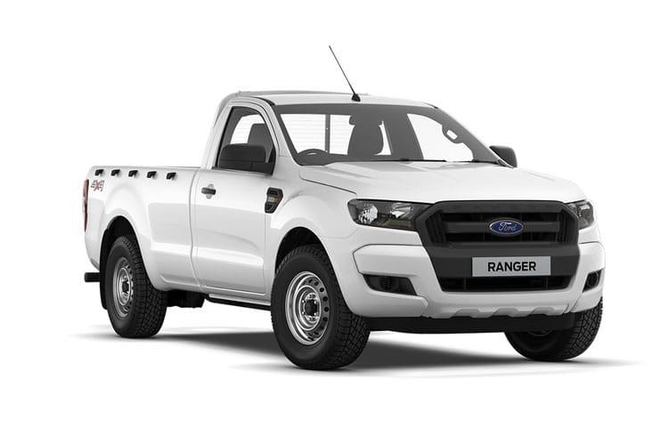 Ranger Model Range